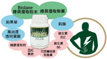 Pernol是配合新西蘭產綠貝日本製造保健食品。:關節疼痛,肌肉疼痛,營養強壯