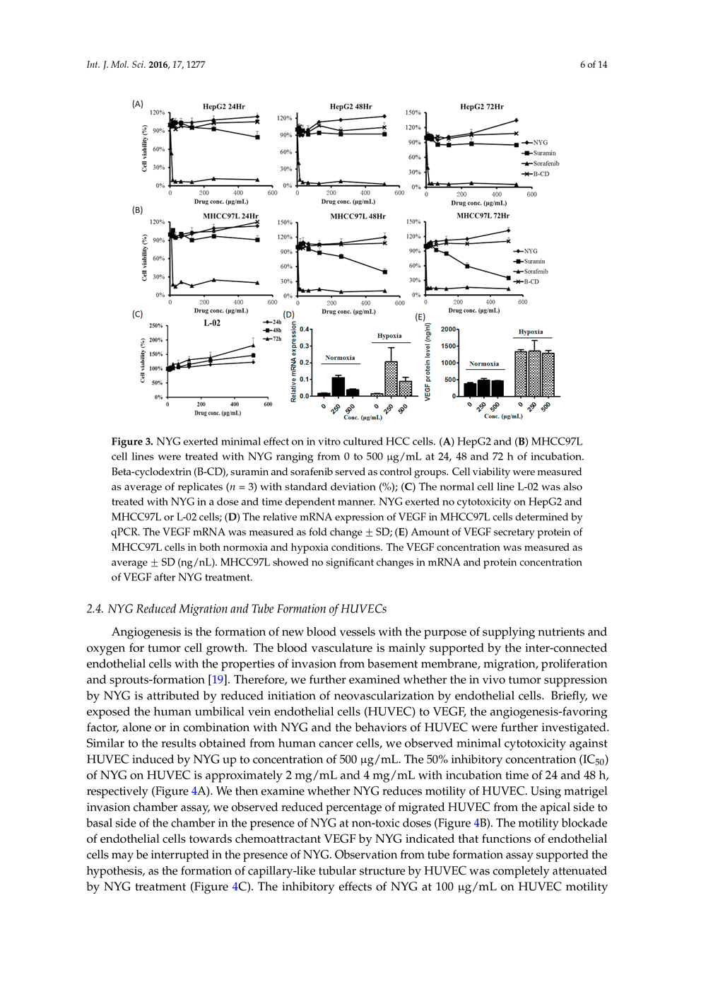 Potential of Pigment from Saw Palmetto for Adjuvant Therapy of Hepatocellular Carcinoma P6